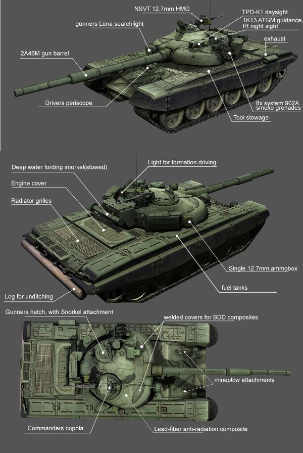 T 72B SBWiki